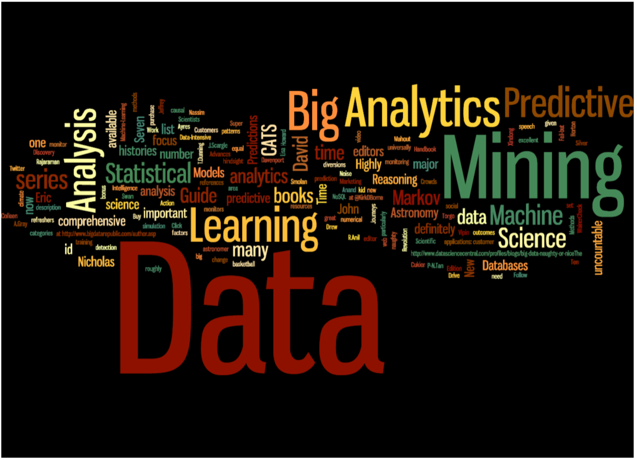Important topics in Machine Learning and Data Mining