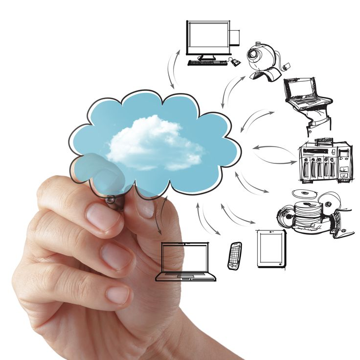 The rise of cloud computing means for IT Pros