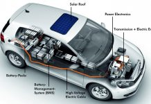 Renewable Engering Electric Cars