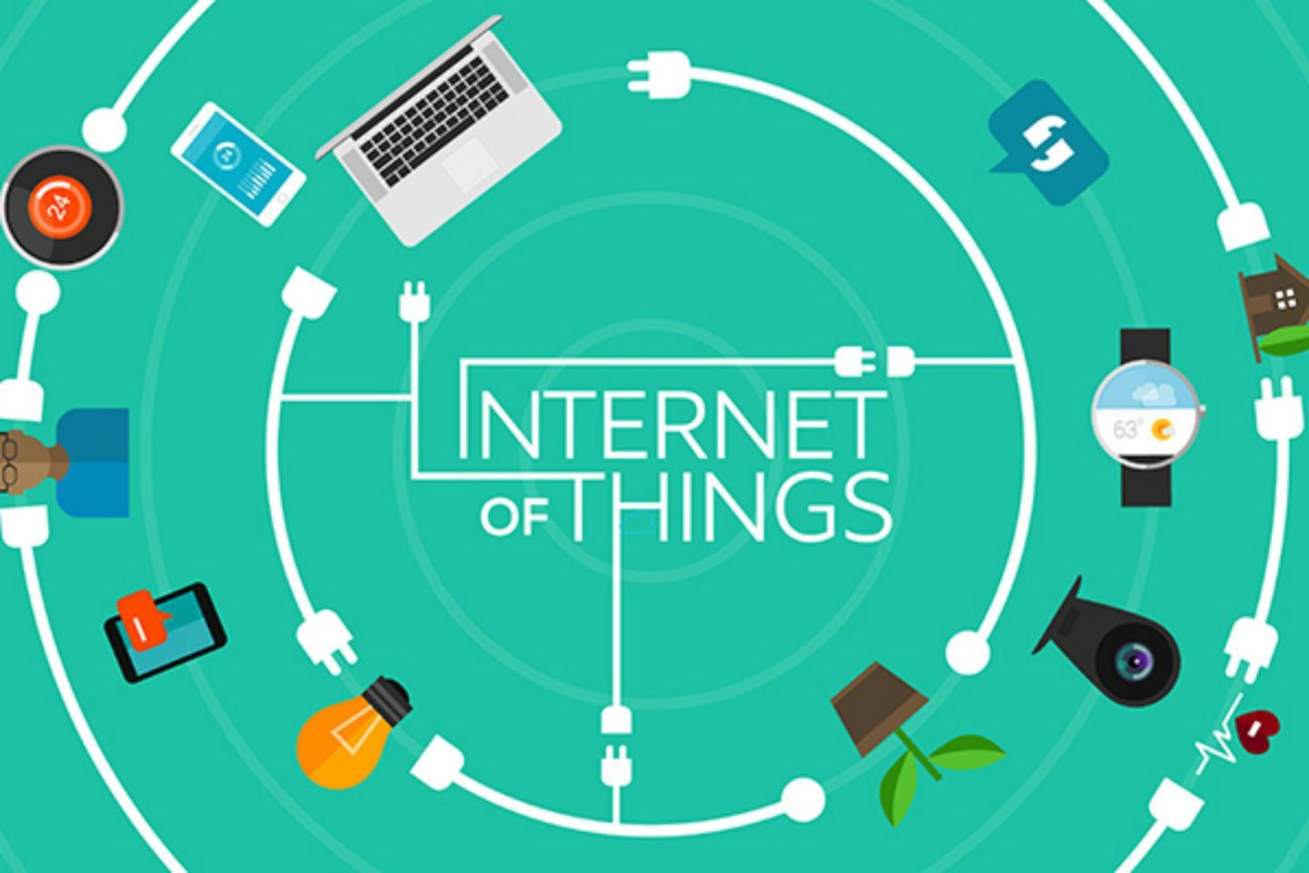 Growing Influence of Internet of Things
