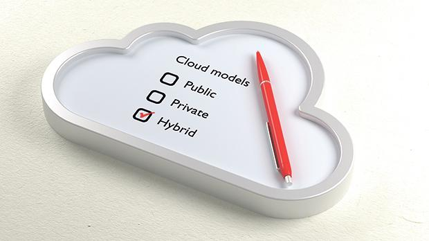 How hybrid cloud helps businesses be more productive1