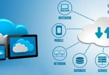 Cloud Computing can help Improve Local Situation