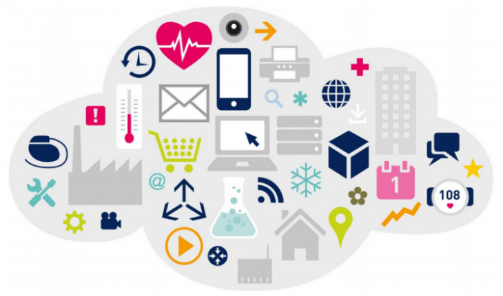 A few use cases of the Internet of Things business across a variety of industrial sectors