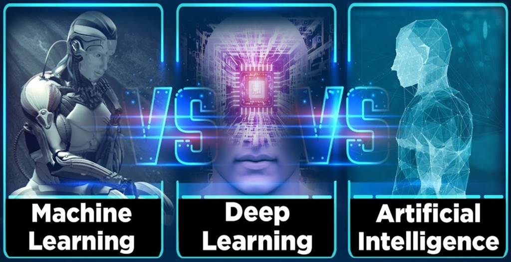 Difference between AI & Robotics, ML & Deep Learning? 9