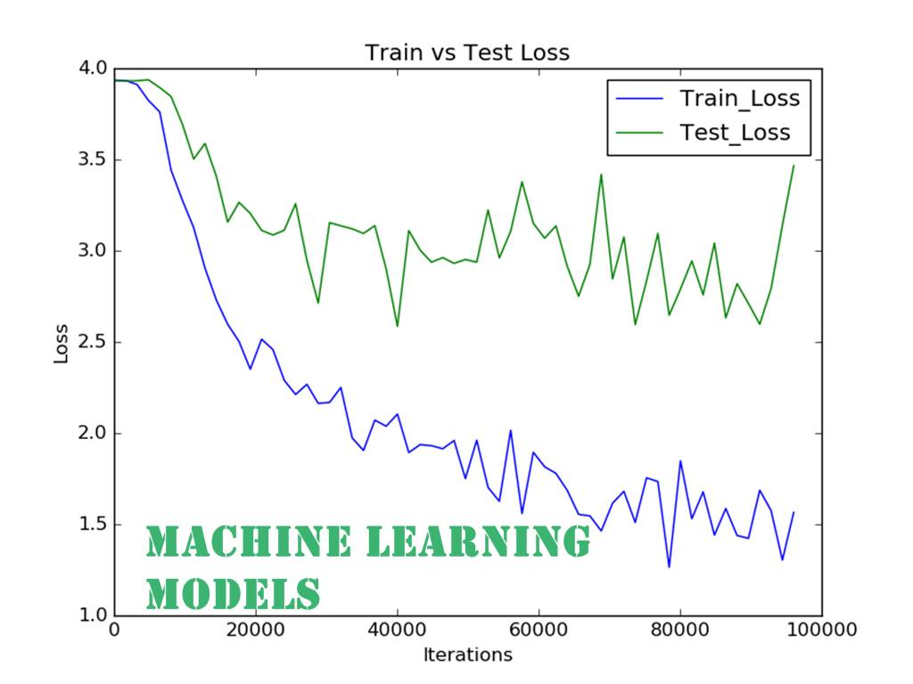 Summons Faced By Bussiness In Adopting Machine Learning 7