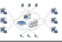Techniques Of Virtualization In Cloud Computing