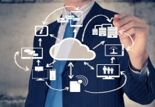 Effective Cloud Monitoring Strategy