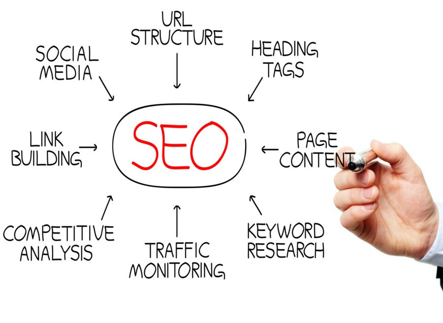25 Tips To Optimize Content For Search Engines 4