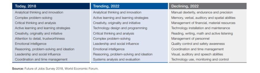 10 AI Trends That Define the Future of HR Industry 3
