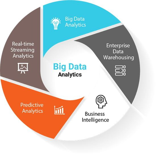 Implications and solutions of Big Data in Insurance 1
