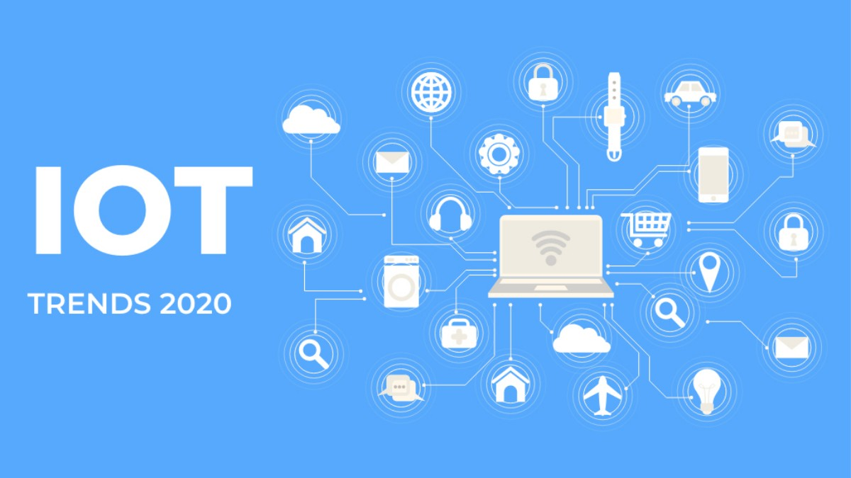 Internet Trends 2020.10 Internet Of Things Trends That Will Rule In 2020