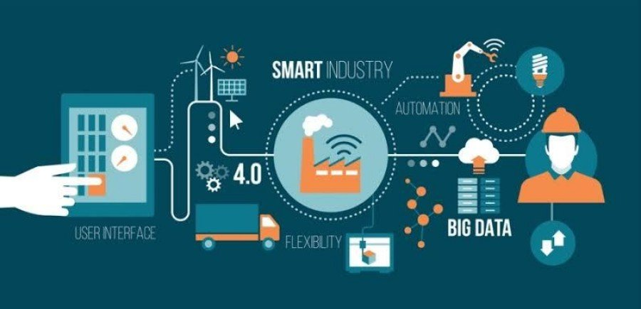 Top 10 Applications of IoT in the Construction Industry 1