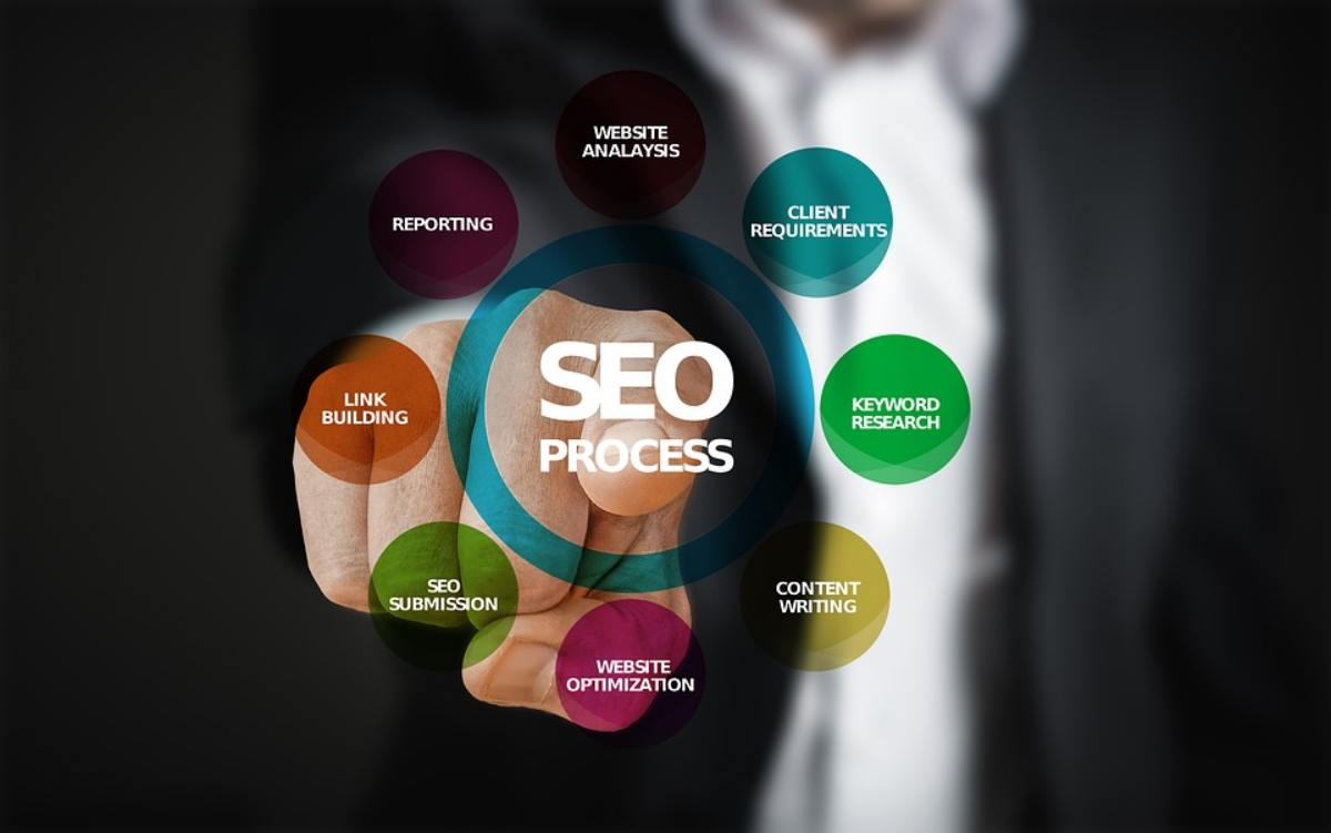 Need A Clearly Defined SMM Strategy In Modern SEO 4