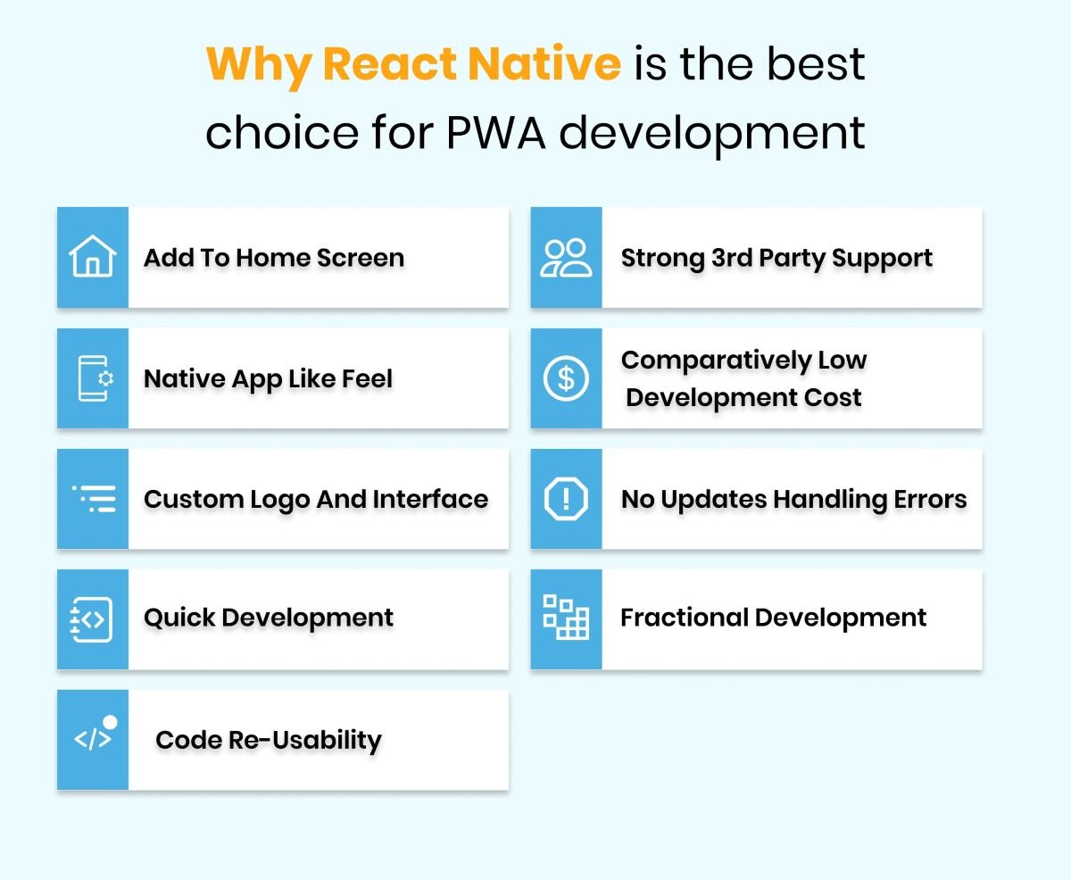 Hard Core Reasons To Opt React Native For PWA Development 3